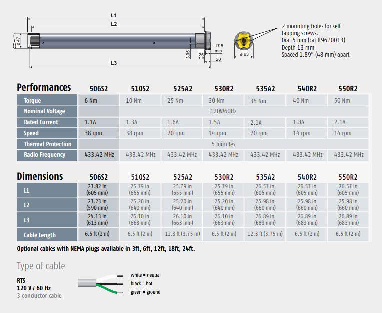 standard somfy motor wiring diagram grosir baju surabaya