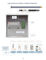 Somfy Low-Voltage Motor Range DataBook PDF P-18 | Florida Automated Shade
